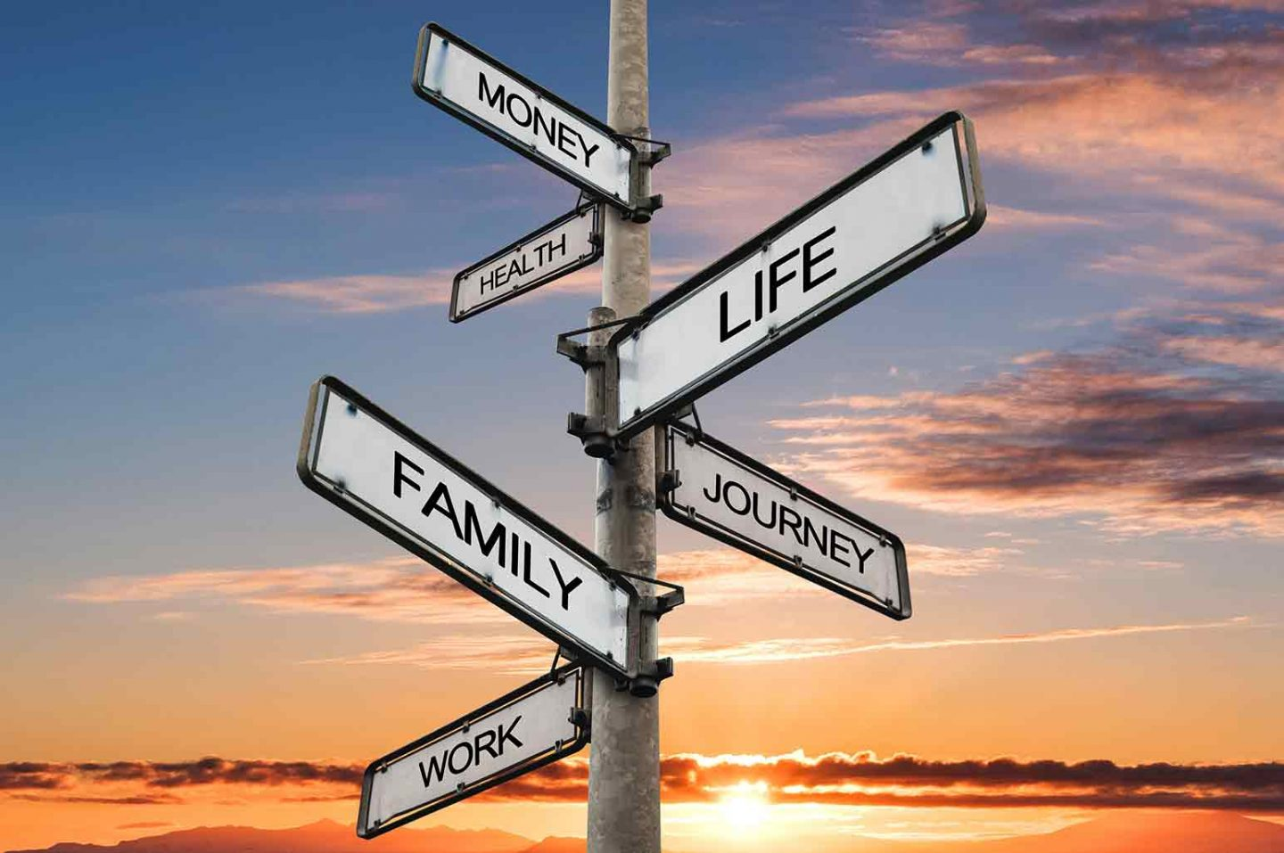 Balancing Various Aspects of Your Life